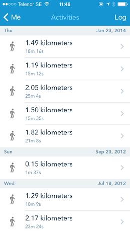 Igår var jag och Theo ut på stan och promenerade. Det är skitkul att logga med Runkeeper (varje gång vi gick lite längre sträckor) för att se hur långt man faktiskt går på en dag. Totalt 94 minuter, grymt!!